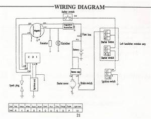 2008 Zongshen Gy6 150cc Motorcycle Wiring Harness Diagram