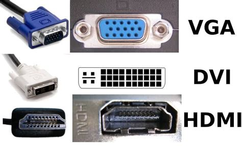 Computer Monitor Cable Types