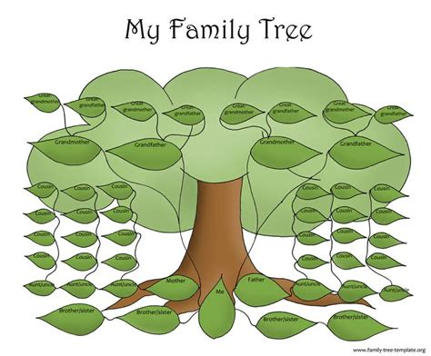 making  family tree template  kids   lots  fun