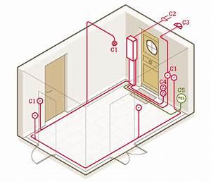 tout savoir sur le circuit electrique dans lentree la With porte d entrée pvc avec plan lavabo salle de bain