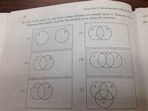 Solved  Let A  B  And C Be Any Three Events Defined Over S