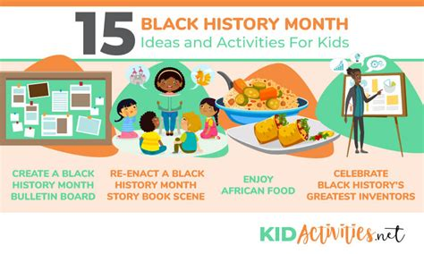 black history preschool songs 15 black history month ideas and activities for 142