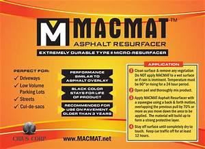 Macmat