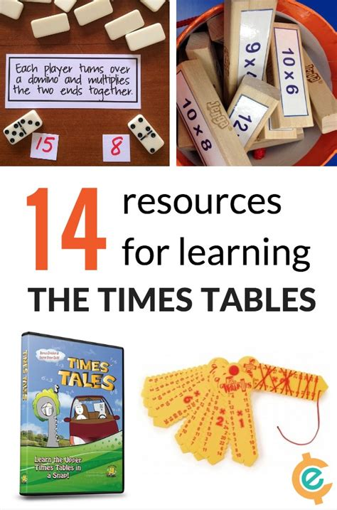 14 Resources To Learn Times Tables  The Jenny Evolution