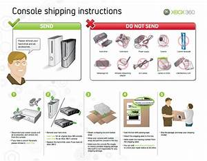 Handy One Page Guide If You Have To Ship Your Xbox 360