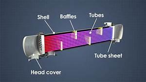 Heat Exchangers Video - Convergence Training