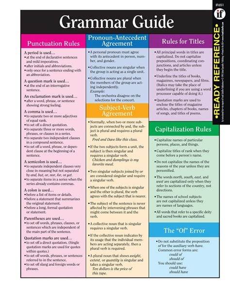 grammar sheet pictures to pin on