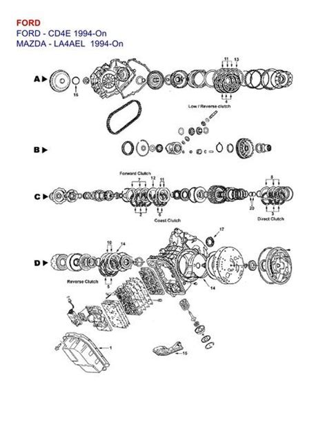 Cd4e Wiring Diagram by Ford E4od Transmission Wiring Diagram Http Www