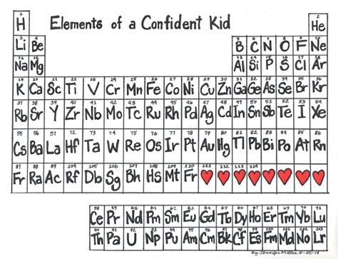 elements   confident kids  jennifer miller