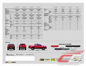 Chevrolet Philippines Introduces 2017 Colorado  W