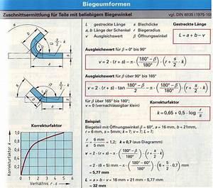 Blech Berechnen : zuschnittl nge berechnen wissenstransfer anlagen und maschinenbau blechbauteile und ~ Themetempest.com Abrechnung