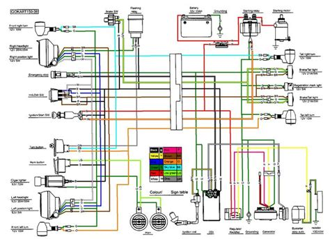 Go Go Scooter Wiring Diagram For by Wiring Diagram Gy6 Schematic Gy6 Ignition
