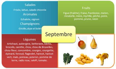 cuisine de saison septembre septembre fruits et légumes de saison ecole des