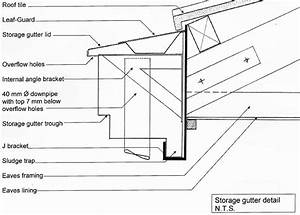 Gutter Section Showing Downpipe And Fixing Brackets