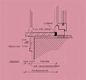 Fensterbänke Aus Stein : rudloff stein design ~ Articles-book.com Haus und Dekorationen