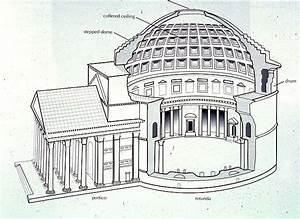 pantheon plan - Google'da Ara | Rome Engineering ...