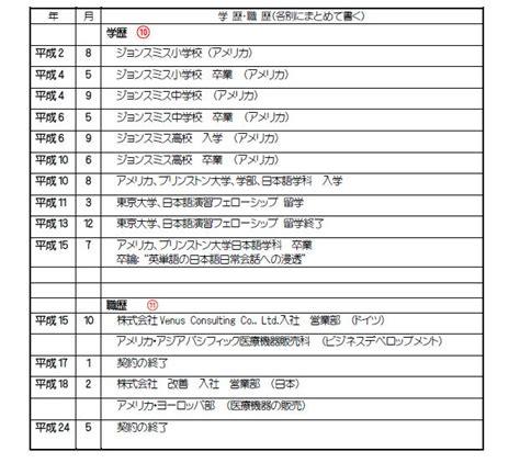 curriculum vitae curriculum vitae japanese