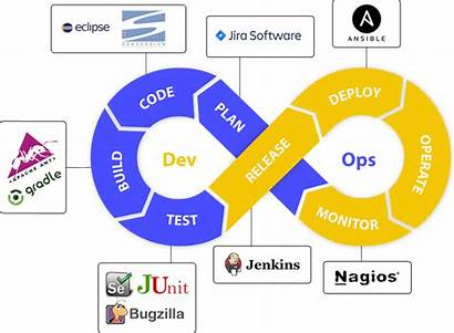 Implementation Solution Methodology Approach