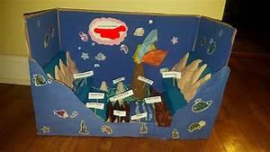 3d Ocean Floor Diagram  5th Grade   Oceanfloor  3d