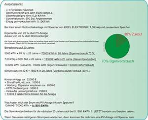 Stromverbrauch Eines Gerätes Berechnen : photovoltaik kiefl elektronik sanit r ~ Themetempest.com Abrechnung