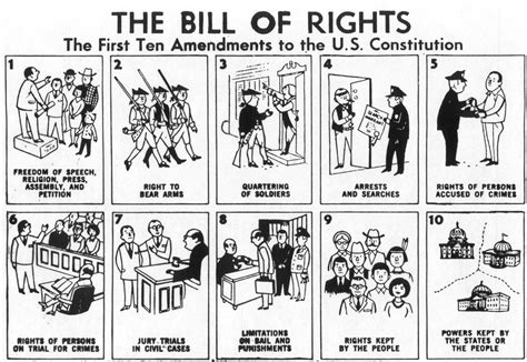 of the bill of rights depicting the 10