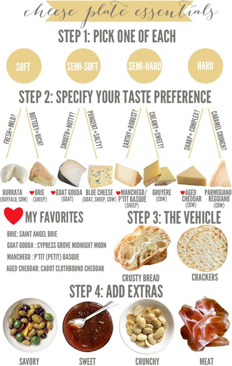 top tips cheese plate cupcakes cashmere
