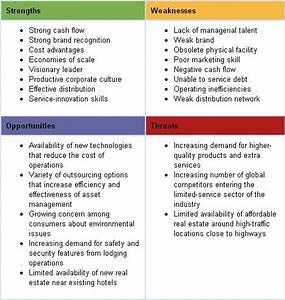Enterprise ireland business plan