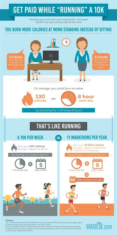 benefits of a standing desk 1000 images about staying fit at work with standing desks