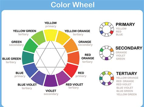 color chart wheel color wheel ultimate color matching guide designing idea