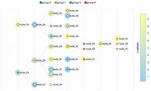 Ancestry  Angularjs Module With Interactive Lineage Chart