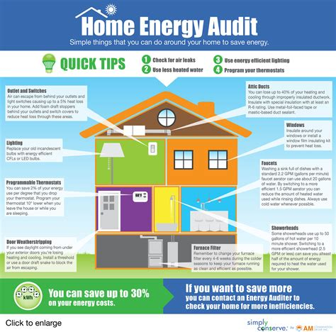 home energy improvements heating cooling