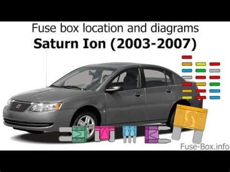 fuse box location  diagrams saturn ion