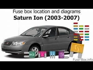 Saturn L200 Fuse Box Location