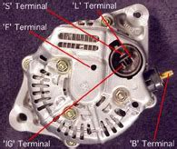 1972 Ford F100 Wiring Diagram Ke Light by Work System Altenator Ato Dinamo Ere Car Of The Future