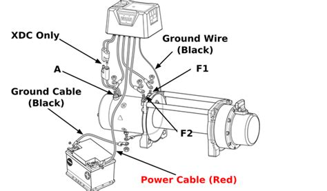 The Warn Winch Buyer Guide Roundforge
