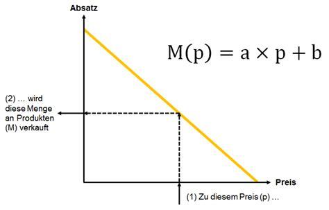 kiesmenge berechnen zierkies rechner kiesmenge volumen