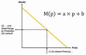 Steigerung Berechnen : preisgestaltung mit der preis absatz funktion und ~ Themetempest.com Abrechnung