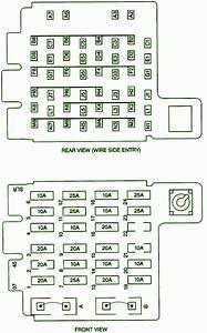 1997 Chevrolet Tahoe 5 7l Side Of Dash Fuse Box Diagram