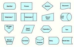 Diagram Flow Chart Shapes