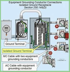 Main Electrical Sub Panel Wiring Diagram