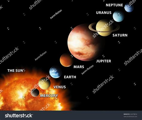 Illustrated Diagram Showing Order Planets Our Stock ...