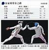 為港爭光 劍神張家朗奪金 去年曾陷低谷 勉港人永不言棄 - 明報加東版(多倫多) - Ming Pao Canada Toronto Chinese Newspaper