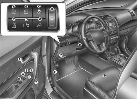 interior overview  vehicle   glance kia sorento
