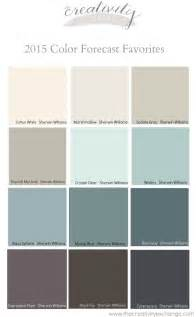 favorites from the 2015 paint color forecasts paint colors kitchen colors and creativity