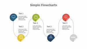 Simple Flowcharts