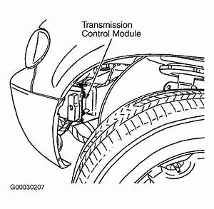 Problems With The Dodge Caravan Transmission Control Module
