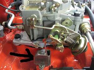 Carburetor Choke Types  Description Of Integral