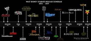 Schedule of Animated Disney Movies Through 2018 | A ...