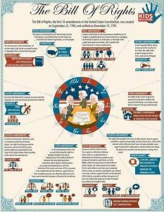 Here U0026 39 S A Terrific Infographic On The Bill Of Rights