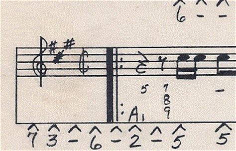 Here you may to know how to count cut time in music. How to Play a German Concertina: How to read music - Basic